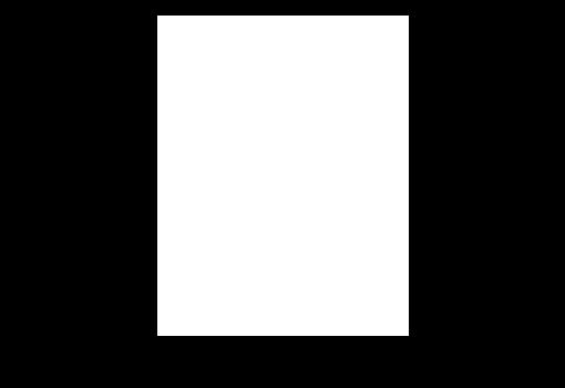 Extrém Kávék